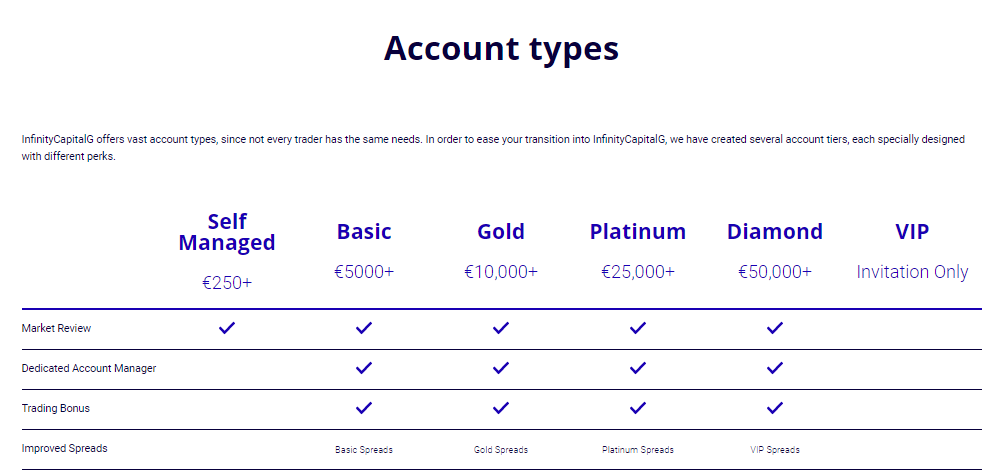 trading account plans