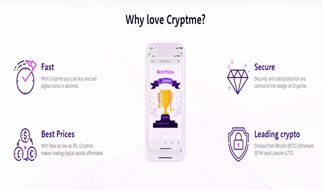 Cryptme Review