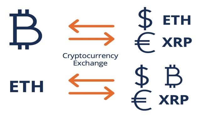 Cryptocurrencies Exchange